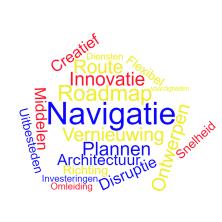 Dienst Navigatie Wordle